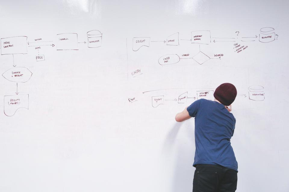 person drawing a plan on a whiteboard to create an online business