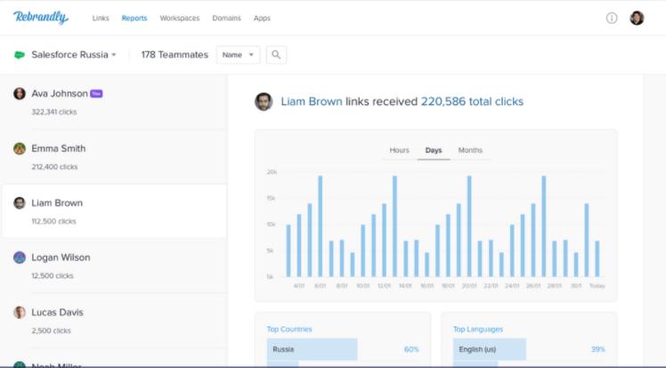 Rebrandly - Social Media Management Tools