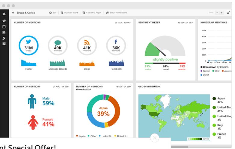 Hootsuite - Best Social Media Management Tools